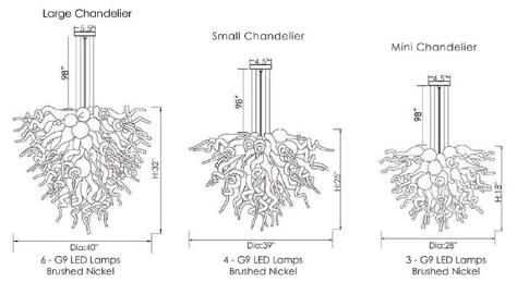 chandelier chart